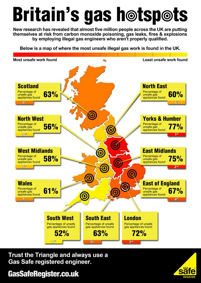 Plumbing Mid Wales